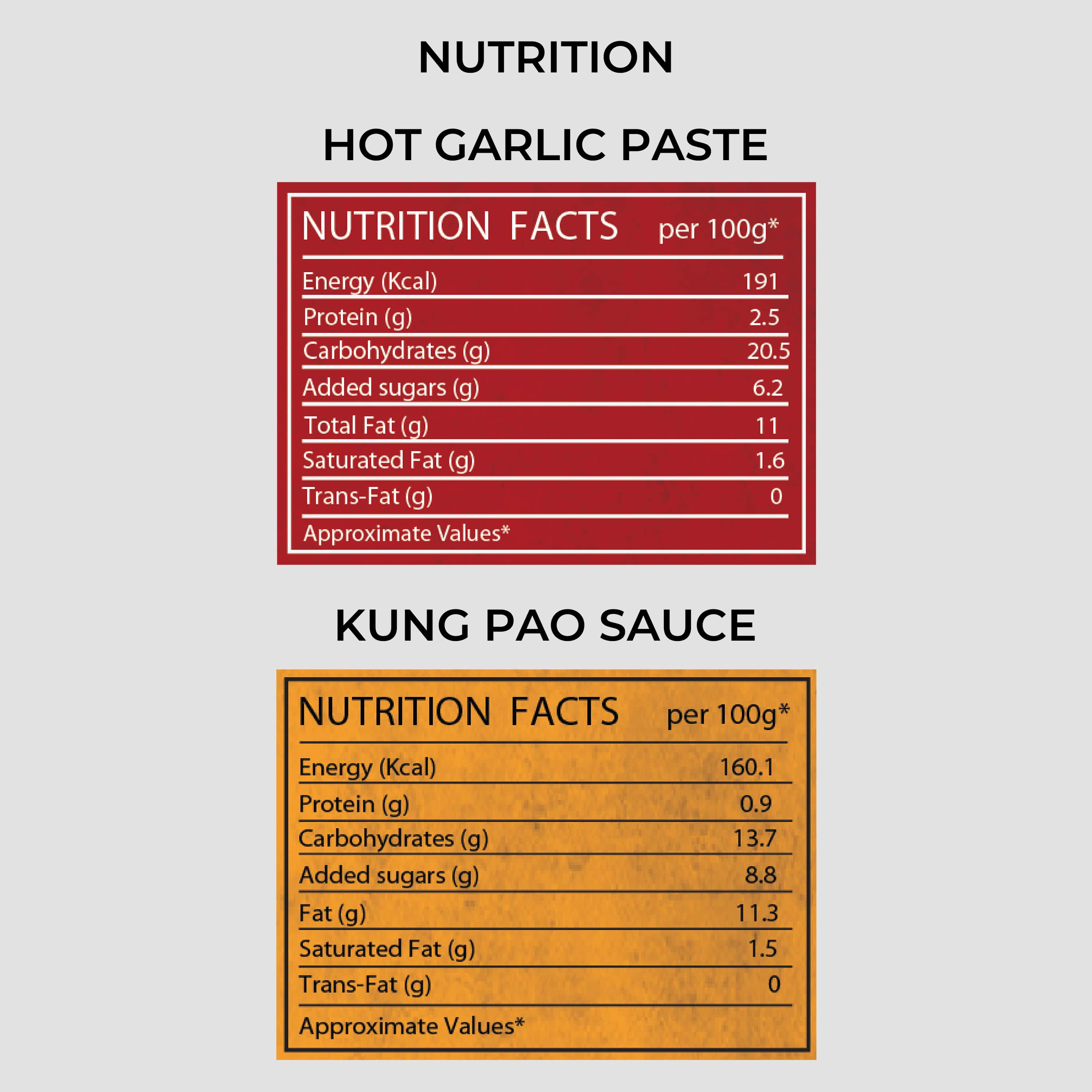 KUNG PAO SAUCE AND HOT GARLIC PASTE COMBO