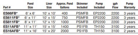 EasyPro Small Pond Kit Specs
