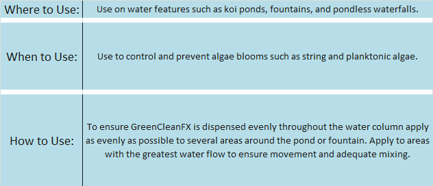 GreenClean FX Liquid Algaecide Instructions