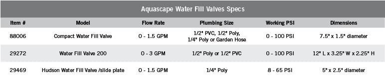 Aquascape Water Fill Valves Specs