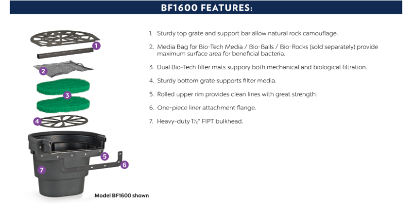 BF1600 FilterFalls Features