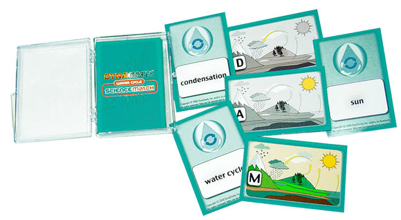 ScienceMatch - Water Cycle