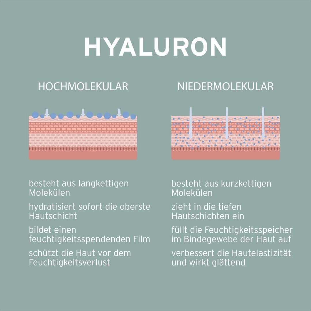 HYALURON DUO TREATMENT