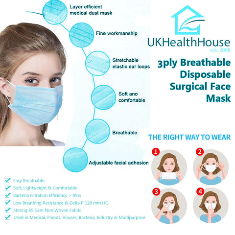 3 Ply Breathable Disposable Surgical Face Mask – CE Certified