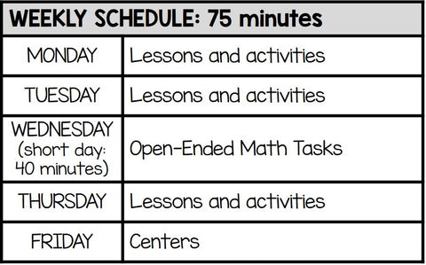 Daily Math Block Schedule