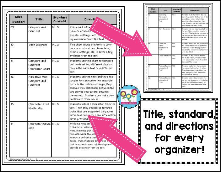 Reading graphic organizers create abilities reading graphic organizers reading graphic organizers ccuart Images