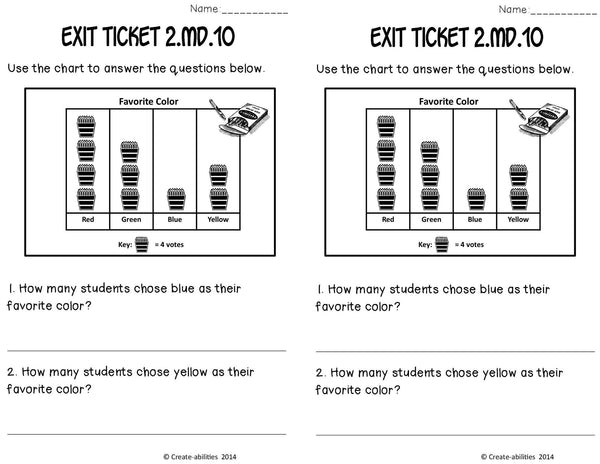 Graphing Math Tasks and Exit Tickets