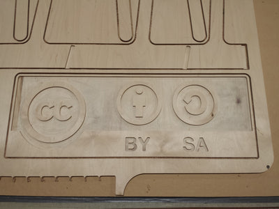 Creative Commons BY SA Sign
