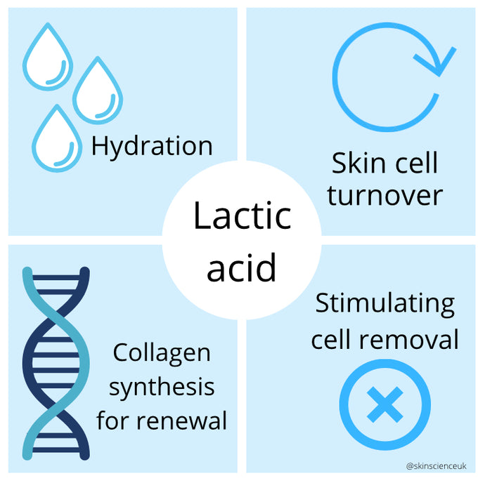 Lactic acid... the lesser known hero