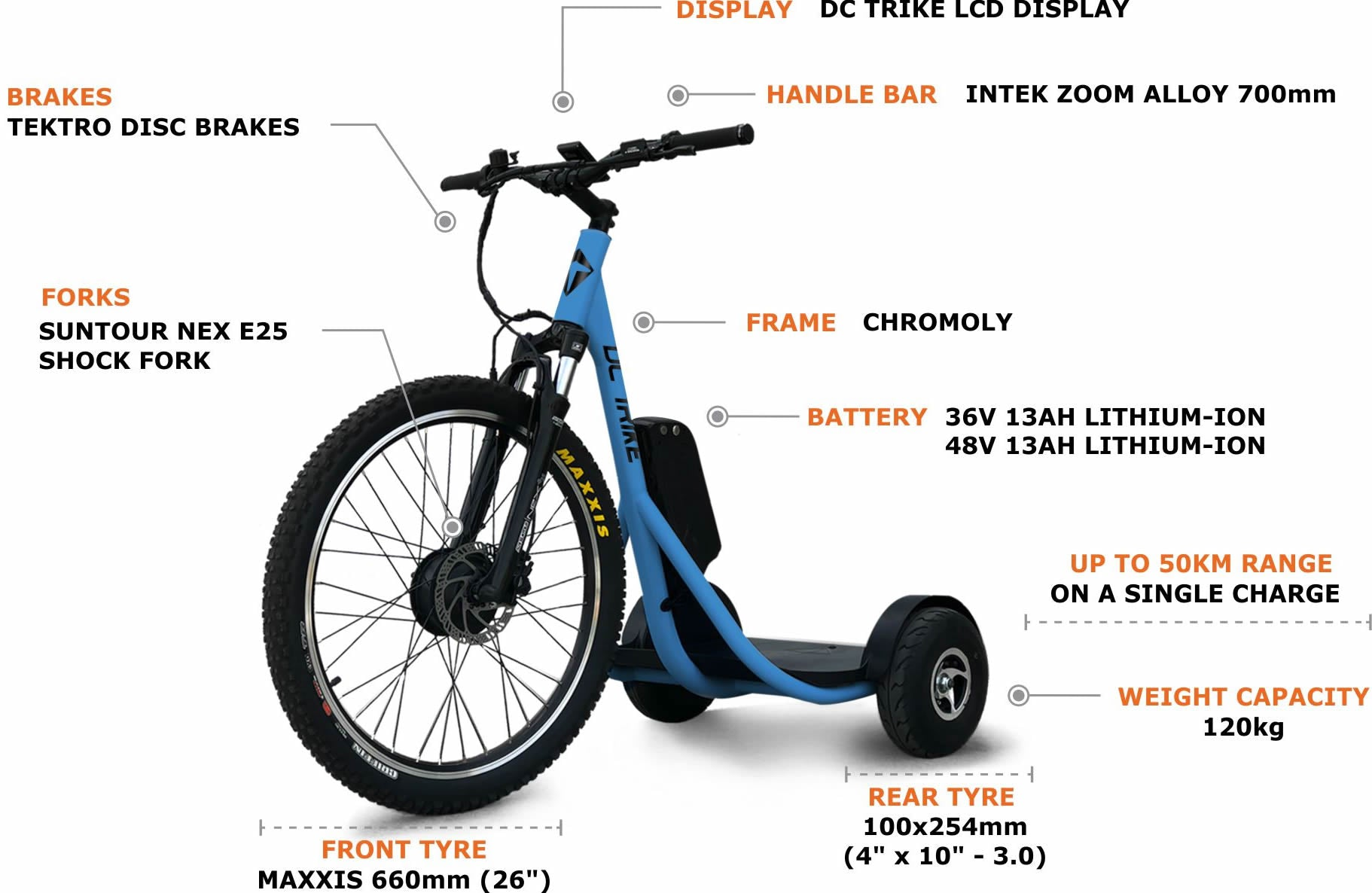 Components of a DC Trike
