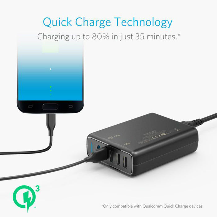 Anker PowerPort Speed 5-port USB charger 2 x quick charge