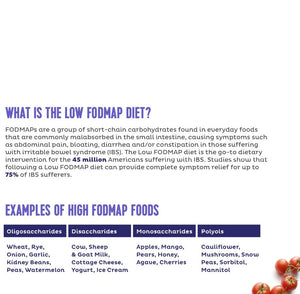 Fody Infographic What Is The Low FODMAP Diet And Examples Of High FODMAP Foods