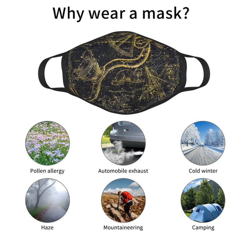 Custom masks, you only need to provide pictures you like
