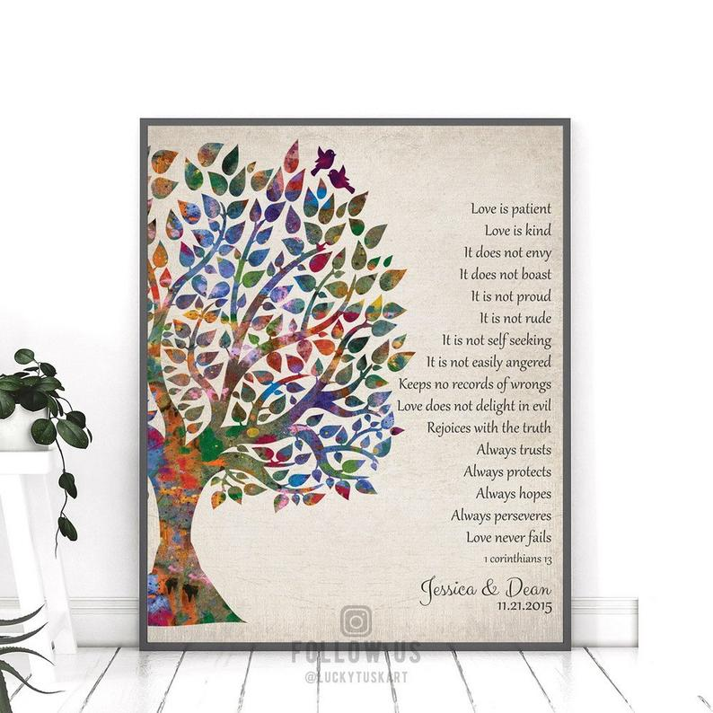 Custom Love Is Patient - Personalized Wedding Anniversary Gift For Couple Custom Art Print