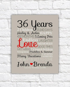 Custom Anniversary Year Art, Choose Year and Info, 36th Anniversary, 36 years, 37, 38, 39th, 40th Anniversary, Canvas Art, Christmas
