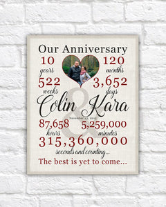 Personalized Anniversary Gift, Paper Wedding Anniversary Gifts, Love Story Art, Wall Canvas Gift for Friends Anniversary, Anniversary Gift For Wife or Husband, Valentines Day, Wedding Or Christmas
