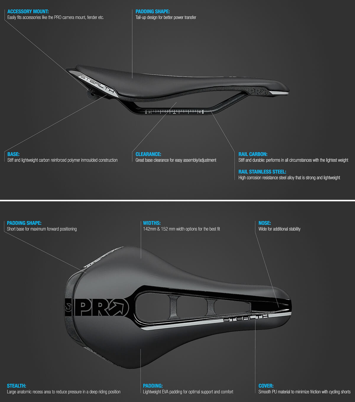 PRO Stealth Saddle Information - Contender Bicycles