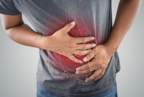 Bowel Problems, Conditions & Symptoms