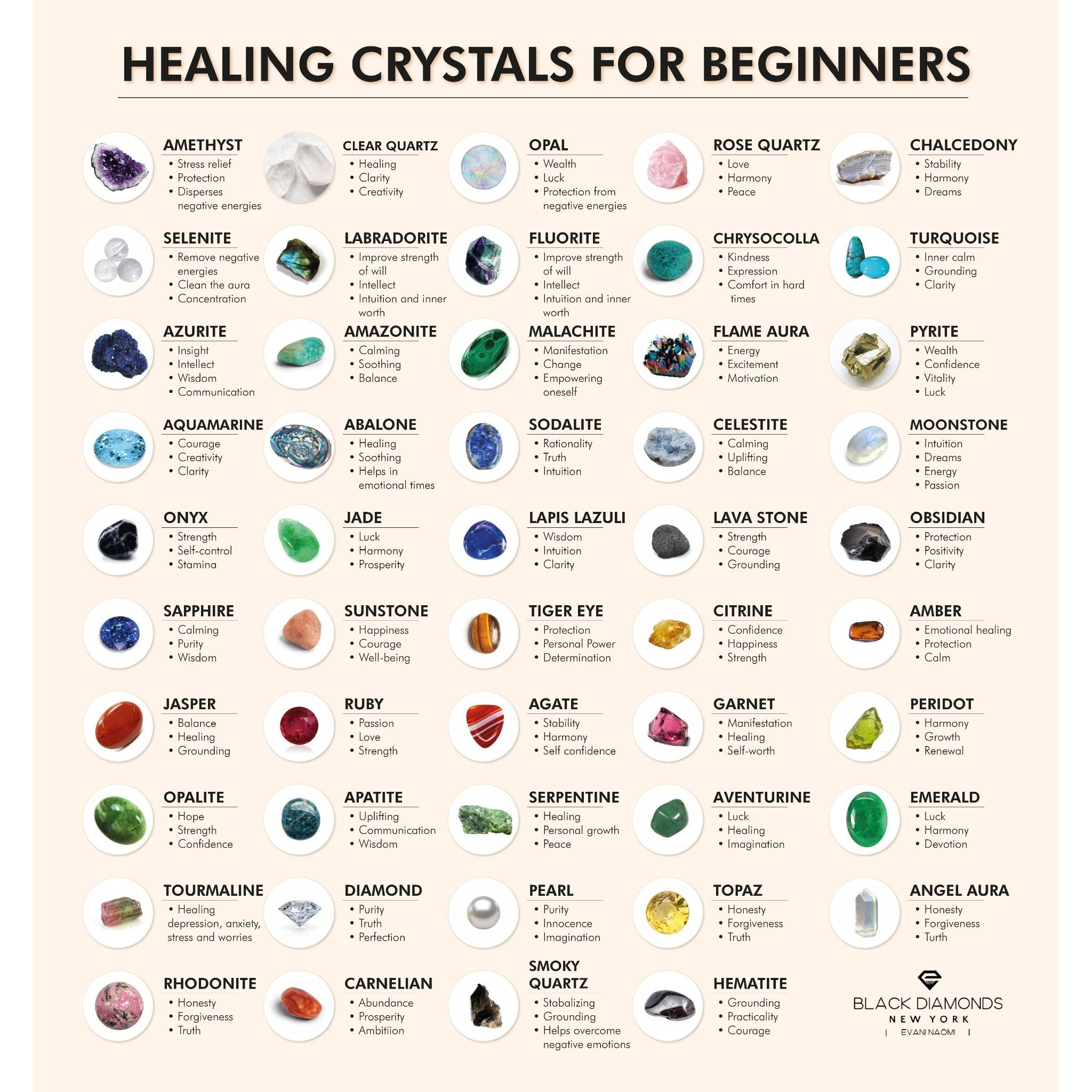 Healing Crystals & Benefits