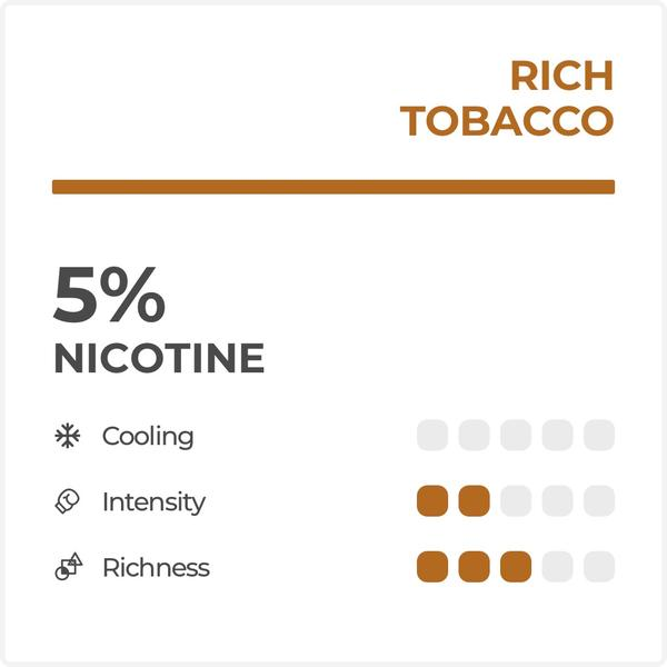 RELX - Infinity Pods - Rich Tobacco - 5 Packs/Box