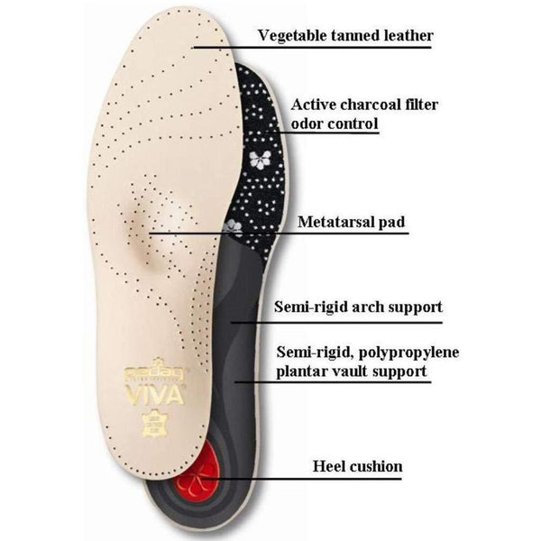 Pedag Viva | Orthotic with Semi-Rigid Arch Support #187MW - One Pair
