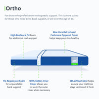 Flo Ortho High Resilience Mattress