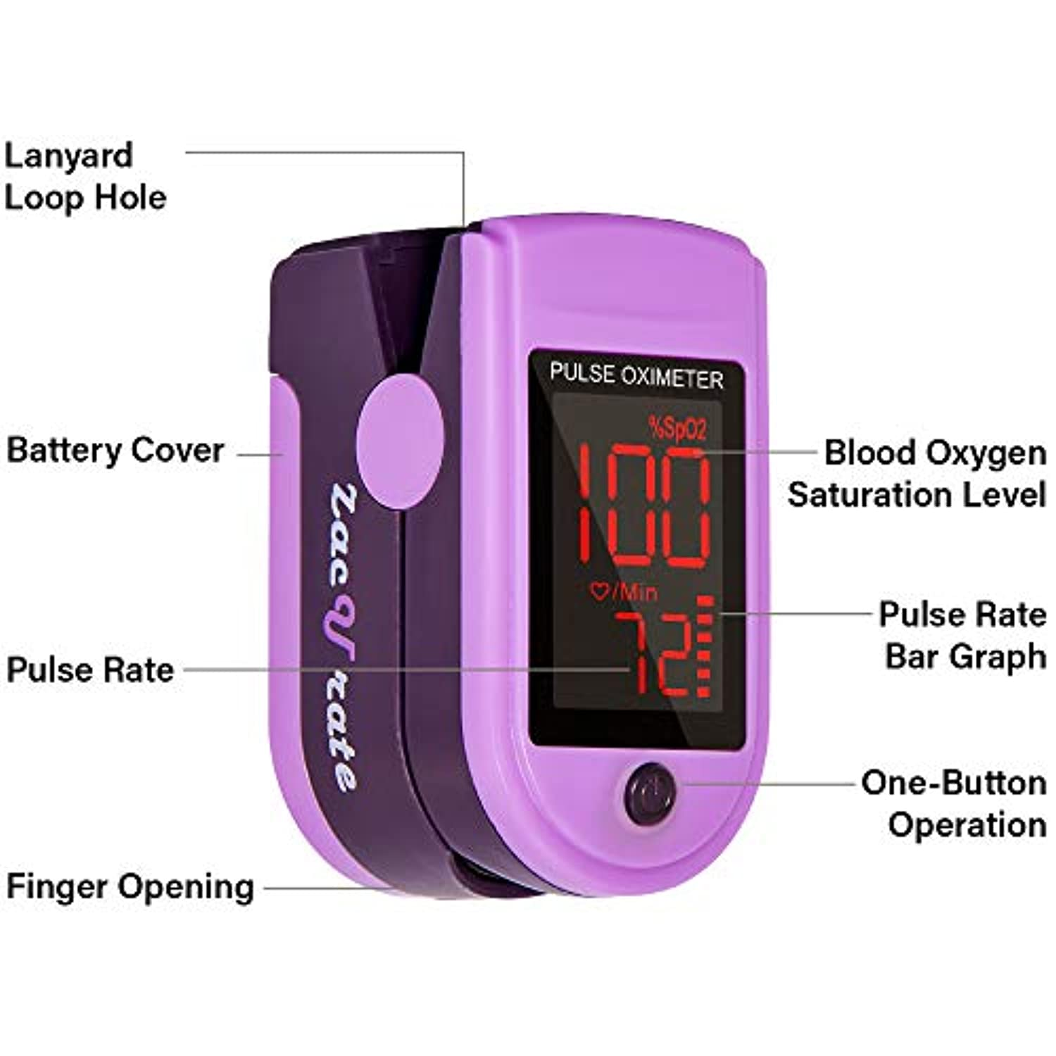 Classier: Buy Zacurate Zacurate Pro Series 500DL Fingertip Pulse Oximeter Blood Oxygen Saturation Monitor with Silicon Cover, Batteries and Lanyard (Mystic Purple)