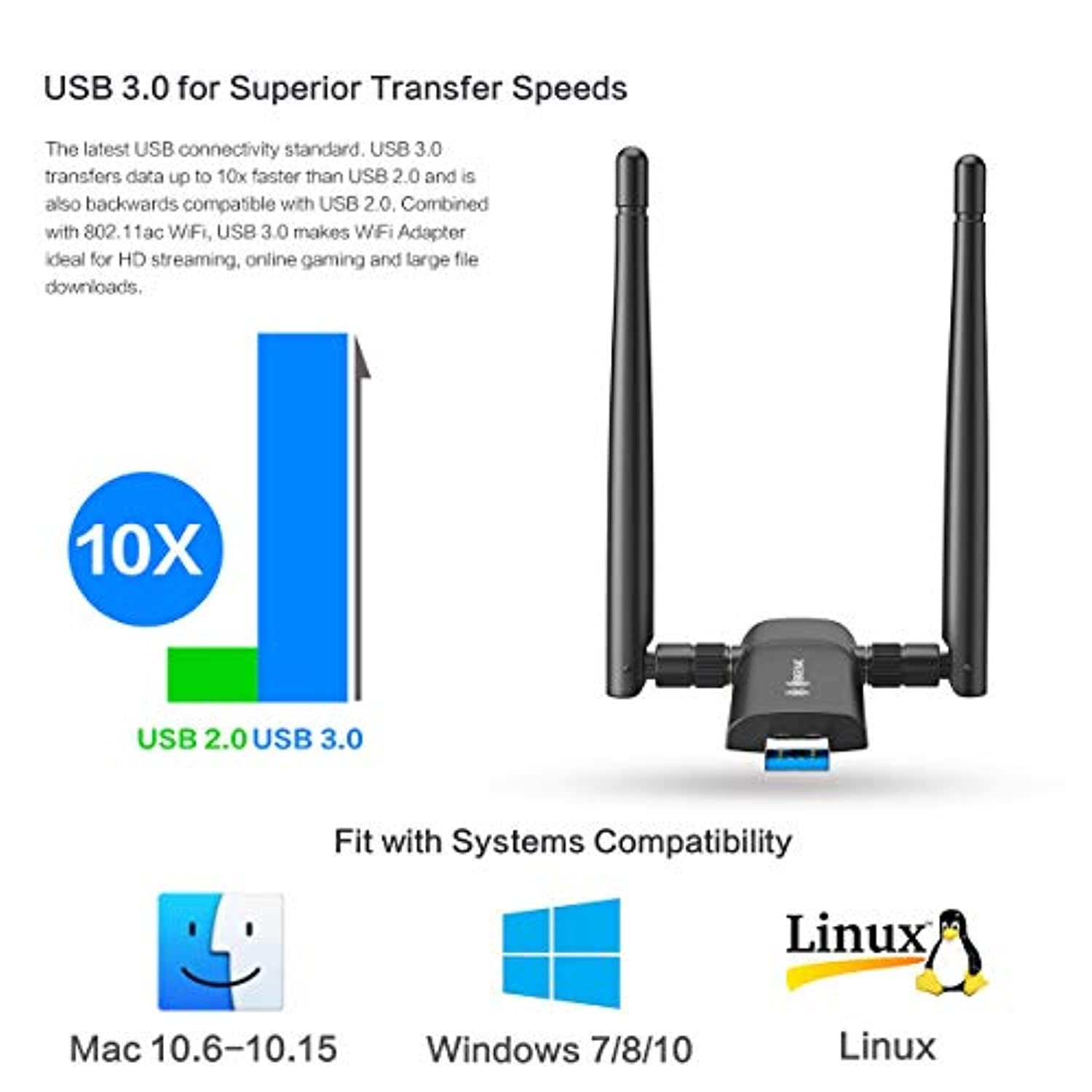 Classier: Buy Nineplus Wireless USB WiFi Adapter for PC - 802.11AC 1200Mbps Dual 5Dbi Antennas 5G/2.4G WiFi USB for PC Desktop Laptop MAC Windows 10/8/8.1/7/Vista/XP/Mac10.6/10.13, WiFi USB Computer Network Adapters