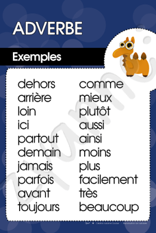 Adverbe - Exemples