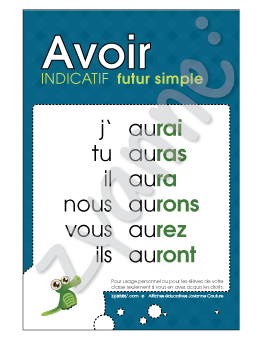 Avoir - Ind. Futur Simple - PDF