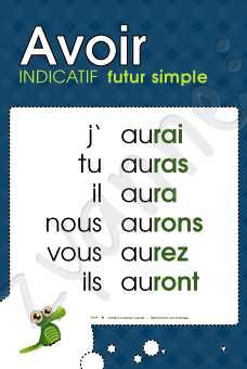 Avoir - Ind. Futur Simple