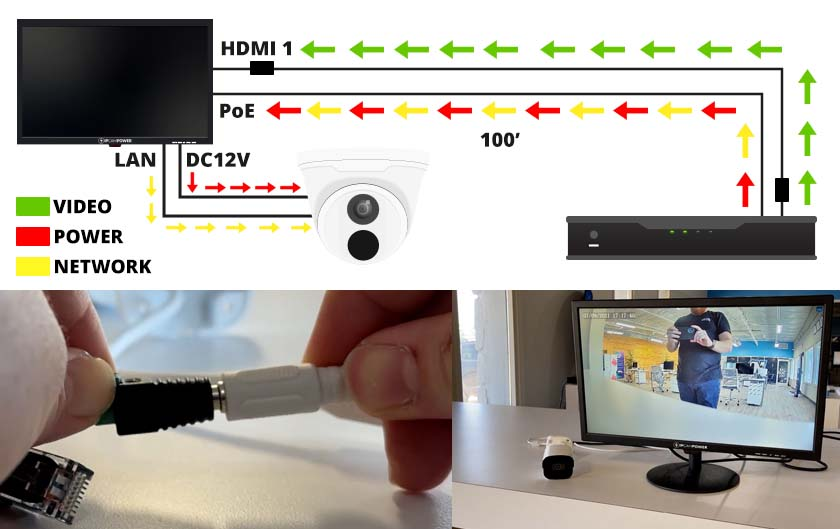 Use to power your security camera!
