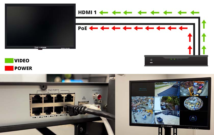 Use as a standard NVR monitor