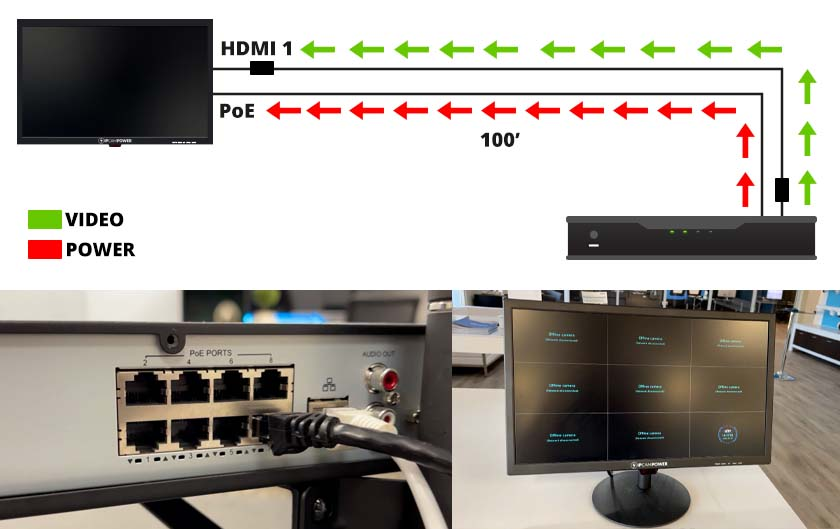 Use as a long-distance monitor