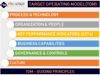 target operating model tom framework 2