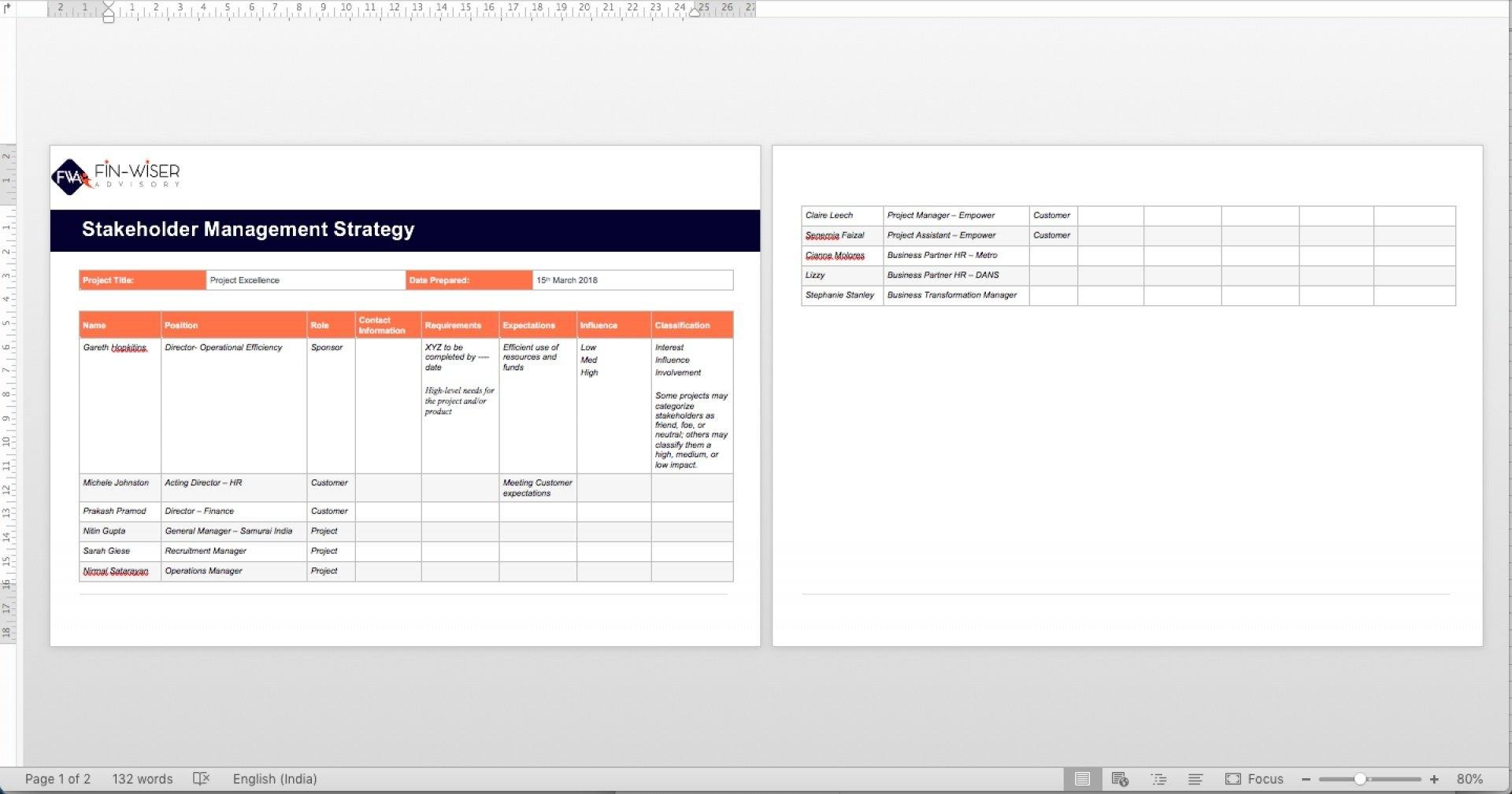 project management templates all phases 3