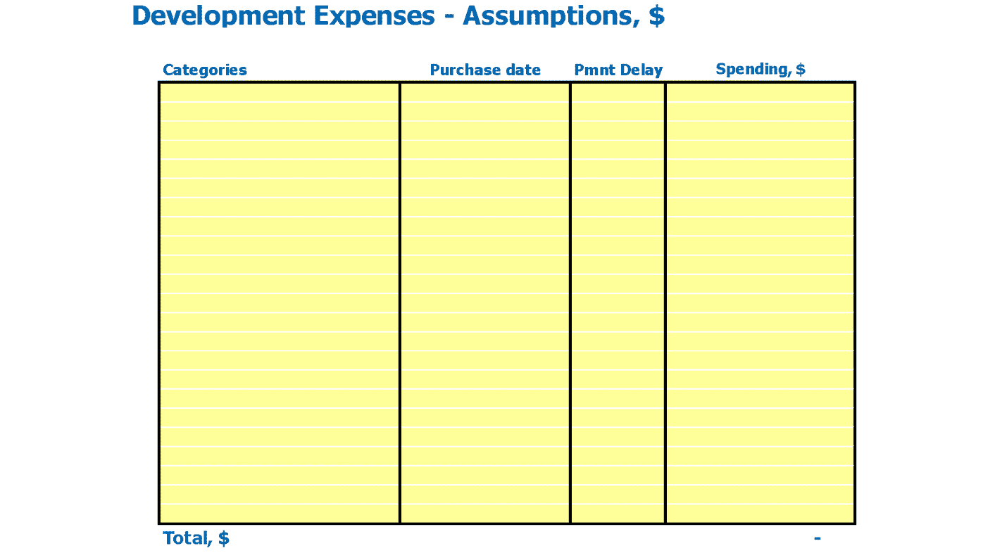 Dance Studio Business Model Excel Template Capital Expenditure Inputs