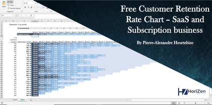 Customer retention chart for SaaS and subscription business - Templarket -  Business Templates Marketplace