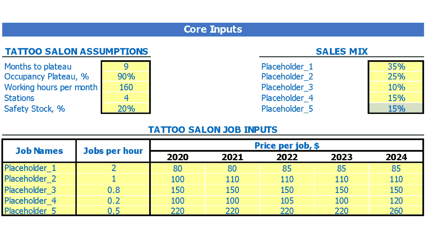 Tattoo Parlor Cash Flow Forecast Excel Template Dashboard Core Inputs