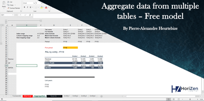 Best Practice to aggregate data from several tabs in excel - Templarket -  Business Templates Marketplace