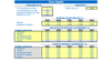 Themed Restaurant Cash Flow Forecast Excel Template Dashboard Core Inputs