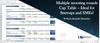 Multiple investing rounds Cap Table - Templarket -  Business Templates Marketplace