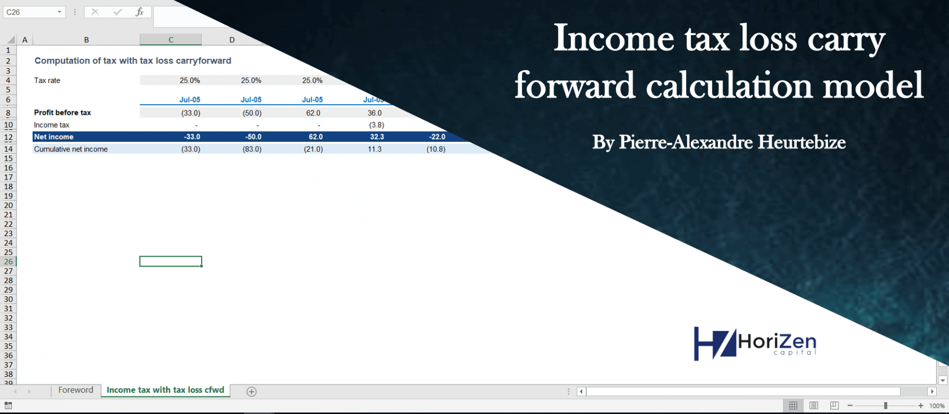 Calculation of income tax with tax loss carry-forward - Templarket -  Business Templates Marketplace