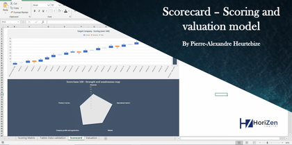 Scorecard - Scoring and Valuation Model - Templarket -  Business Templates Marketplace