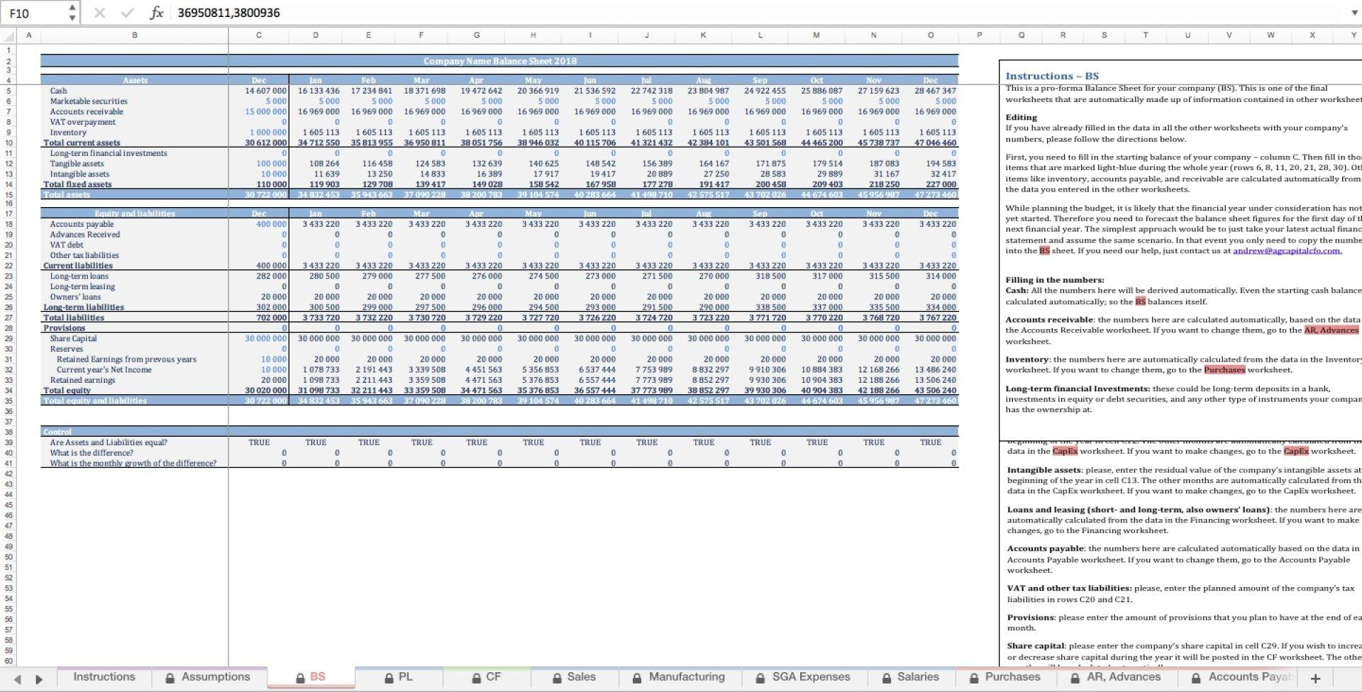 Food Manufacturing Budget Excel Template - Templarket -  Business Templates Marketplace