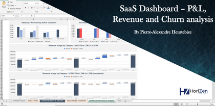 SaaS P&L, revenue and churn analysis dashboard - Templarket -  Business Templates Marketplace