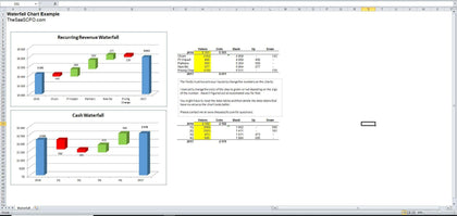 how to create the excel waterfall chart 1