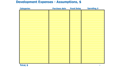 Tailor Business Model Excel Template Capital Expenditure Inputs