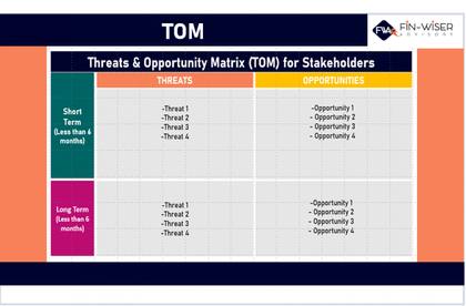 threat and opportunities matrix tom 1