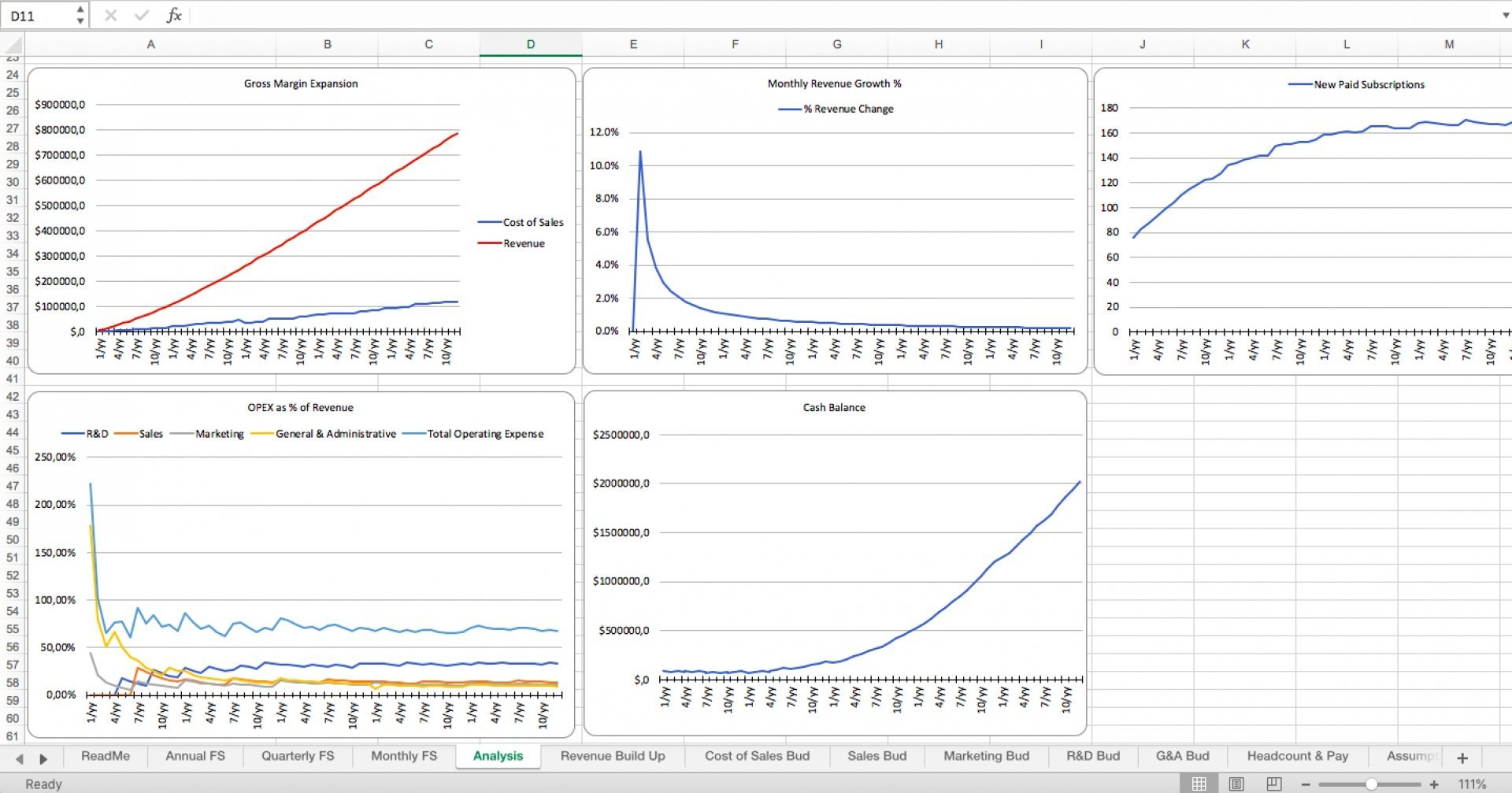 SaaS/Subscription Financial Excel Model